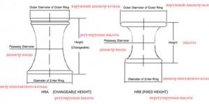 Разница между моделями ретрактора